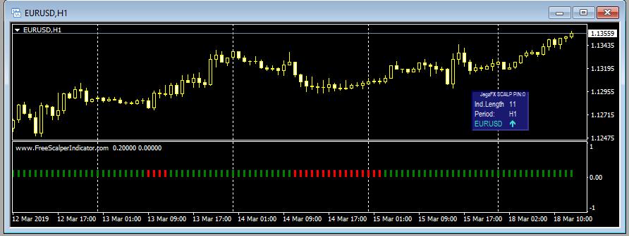 scalping pin - chart screenshot