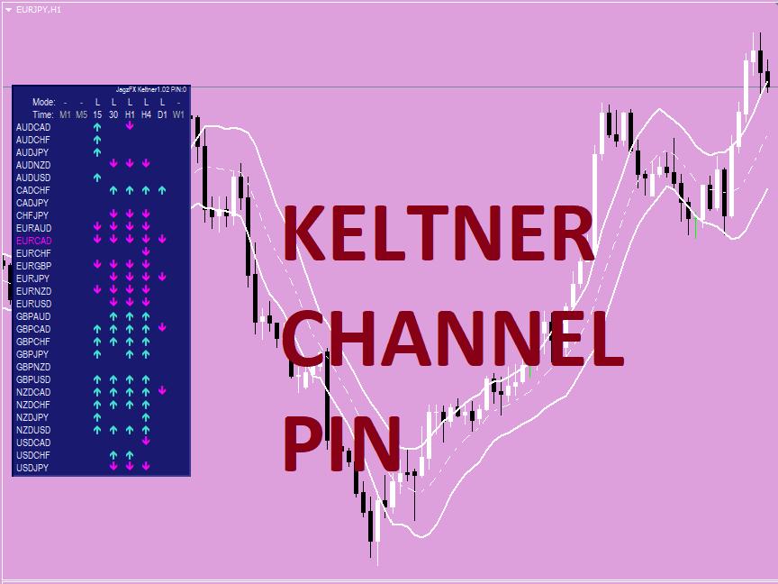 JagzFX Keltner Channel MTF PIN for MT4